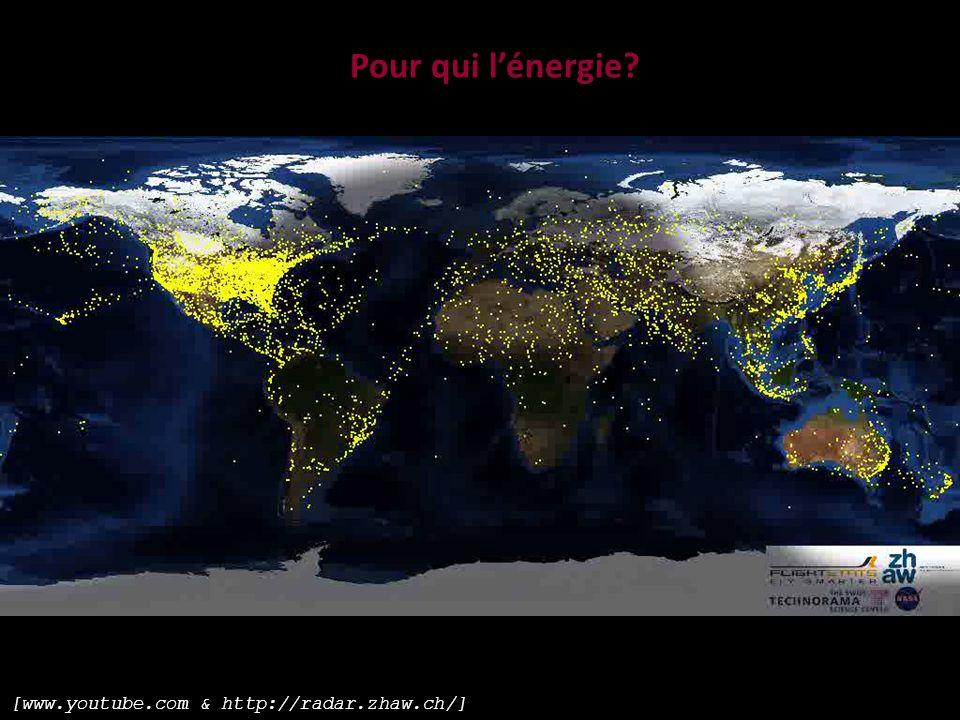 Pour qui l'énergie [www.youtube.com & http://radar.zhaw.ch/]